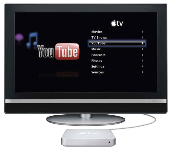 YouTube on an Internet TV Player